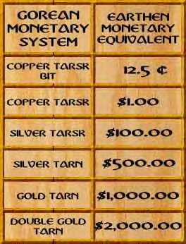 gorean money system