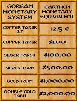 gorean money system